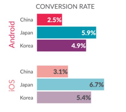 CVR_Japan_vs_Korea_China