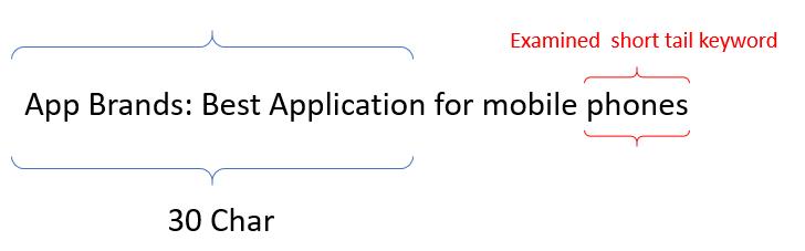 app title - short-tail keyword after 30 char